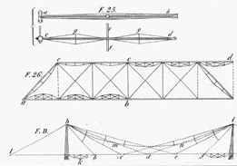 Formal specifications are engineering drawings for software